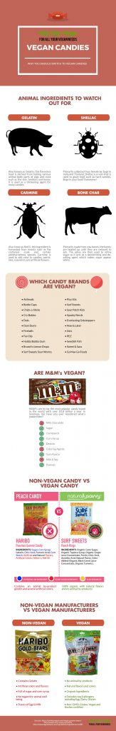natural candy infographic